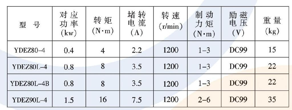 YDEZ 0.8KW 软启动铝壳电机 2