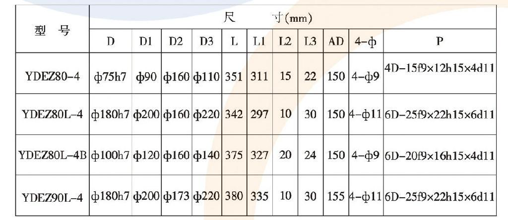 YDEZ 0.8KW 软启动铝壳电机 3