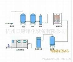 10T/H超純水設備