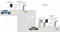 停车场快速通行系统