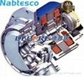 NABTESCO液壓產品