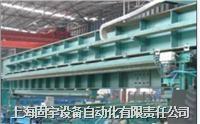 鋼管測長稱重生產線