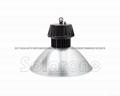 LED工業照明系列 1