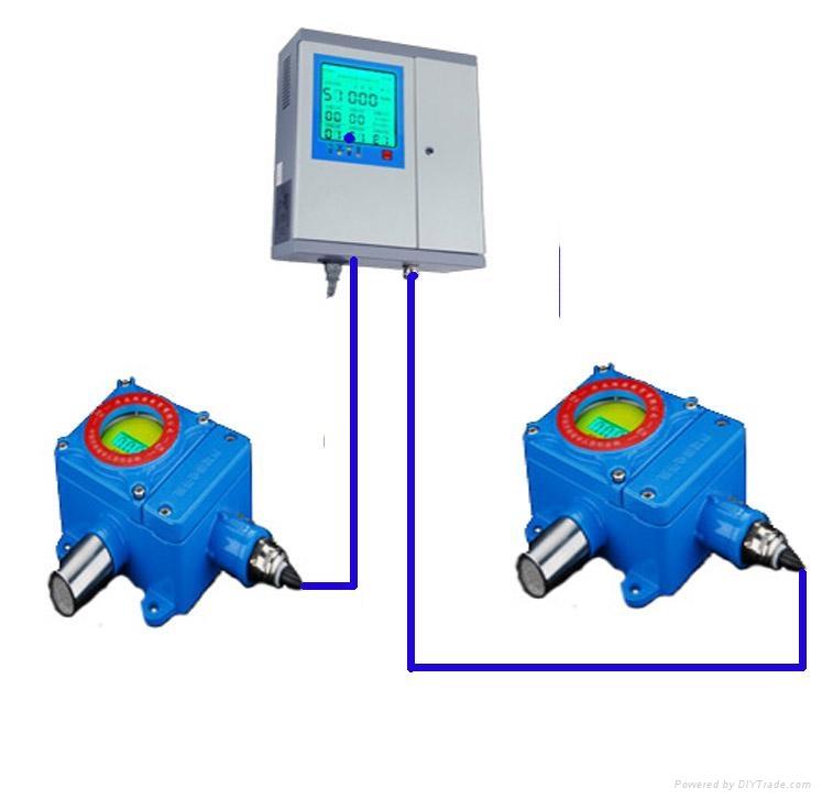 油氣檢測儀 1