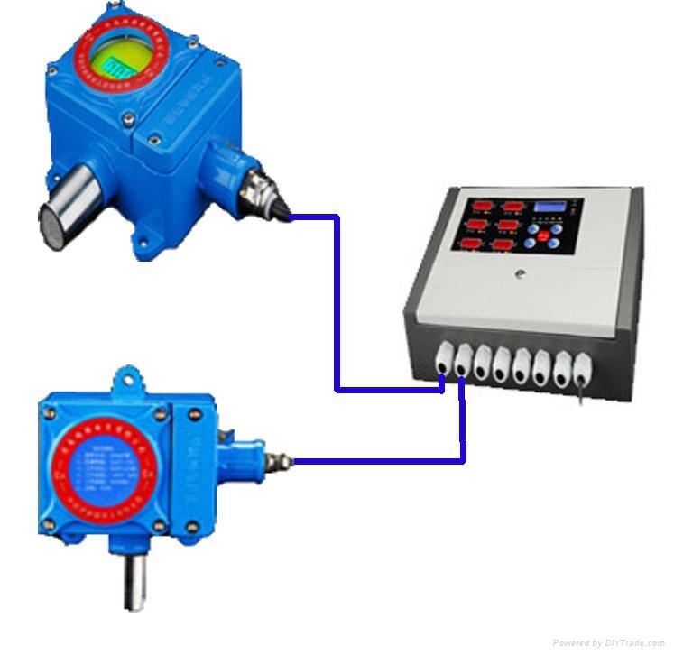 液化气泄漏报警器 1