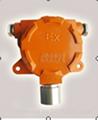 天然氣體探測器