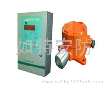 工業防爆甲醇氣體報警器 1