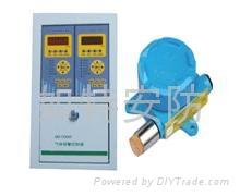 天然氣氣體檢測警報器 1