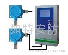 乙炔氣體檢測報警器 1