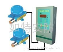丙烯腈氣體報警器