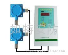 江苏环氧乙烷气体报警器 1