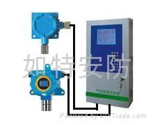 溶剂油气体报警器 1