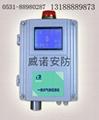 液化氣報警器 1