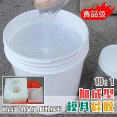High temperature resistant liquid silica gel