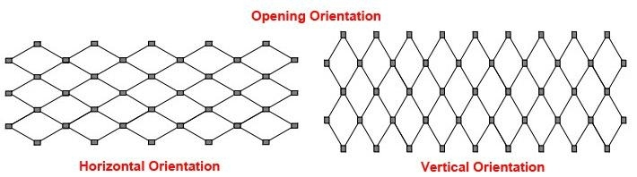 DecorRope Mesh Opening Orientation