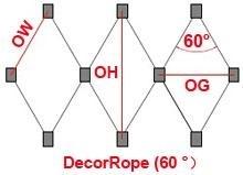 DecorRope