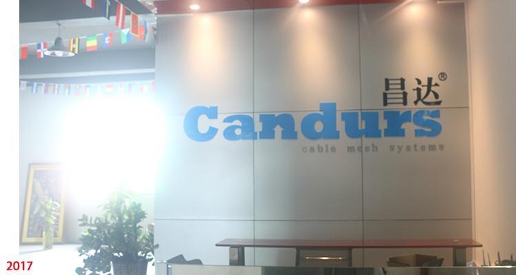 Candurs-China