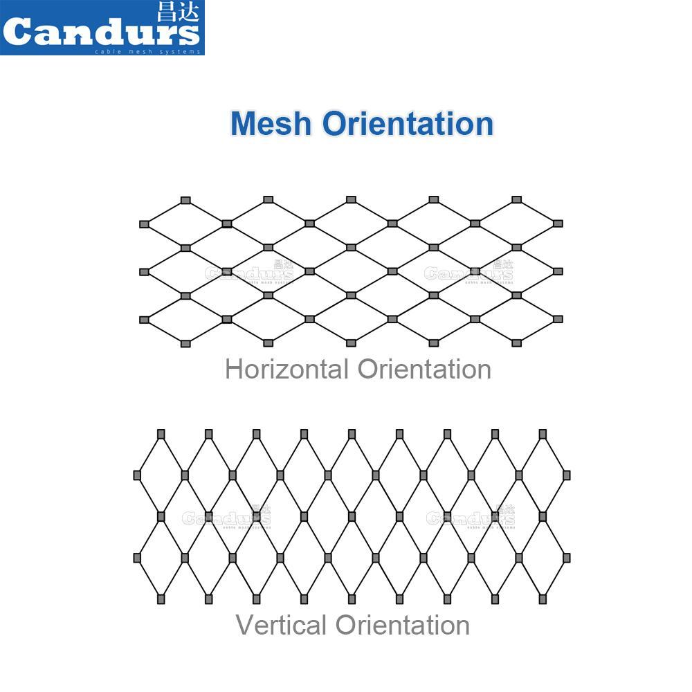 Mesh Orientation