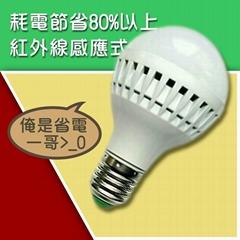 LED7W雷达微波感应式球泡灯