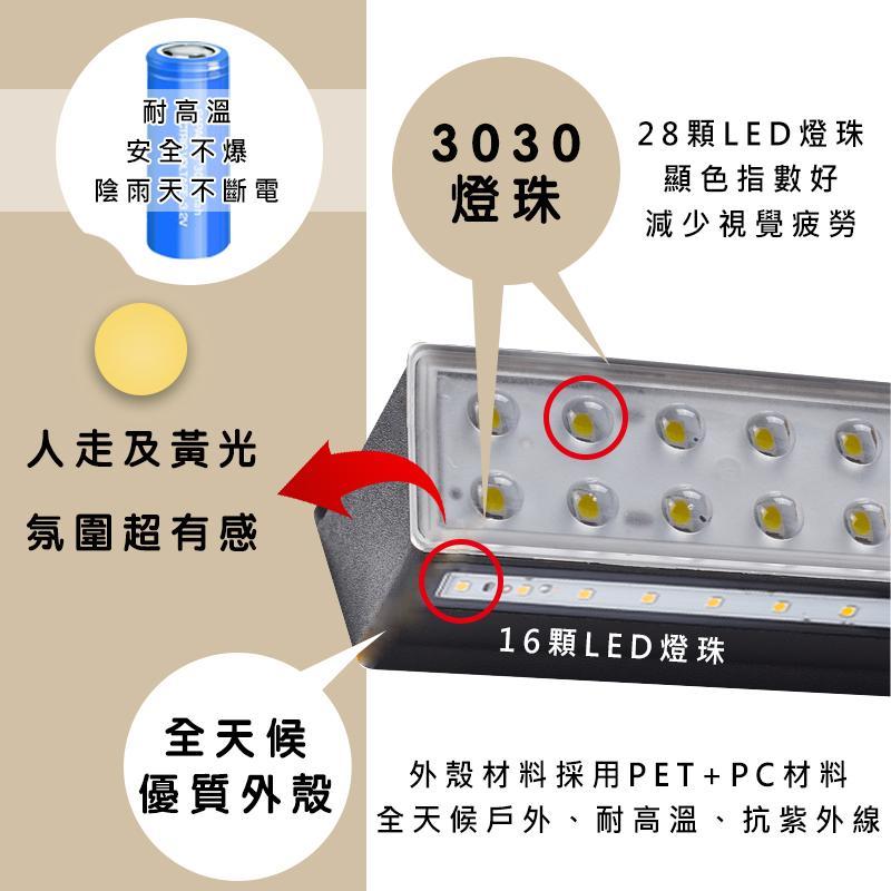 【太阳能】LED太阳能双色景观壁灯 2
