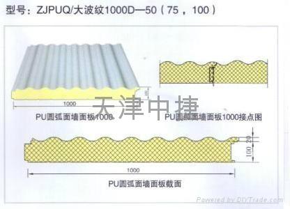 聚氨酯夹芯保温板 5