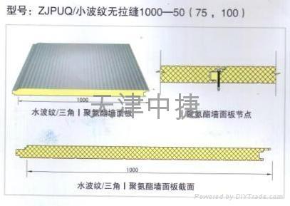 岩棉夹芯聚氨酯封边复合板  4