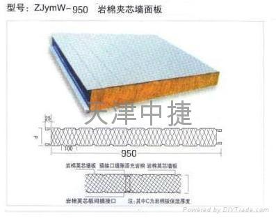 岩棉夹芯墙面板  3