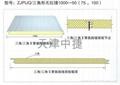 聚氨酯夹芯墙面板  2
