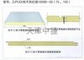A级防火岩棉夹芯聚氨酯封边彩钢板 2