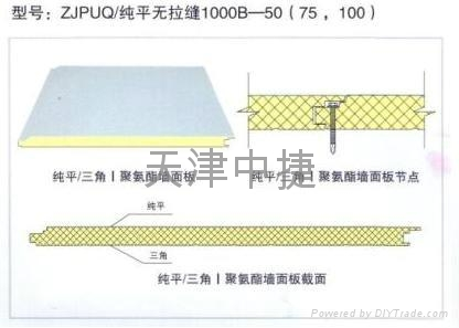 纯平聚氨酯复合板 3