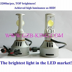 2014 Newest 3200LM CREE LED Headlight