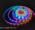 SMD5050 RGB Flexible LED Strip