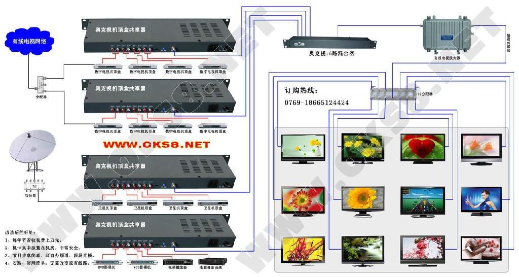 奥克视16路电视信号混合器 3