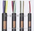 軟電線電纜RVVRVS 3
