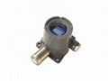 RB-TZD型氨气泄漏检测报警