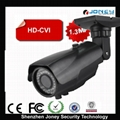 HD-CVI Camera/DVR