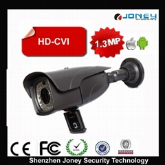 CE certificate approved hd cvi camera
