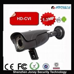 CE certificate approved hd cvi camera