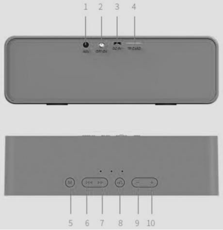 Portable bluetooth speaker for USB, FM,card,by szwintel 5