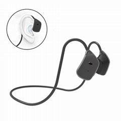 Bone Conduction Headphones Bluetooth ouzhrn V5.1 -on ear