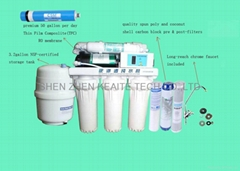 RO water purifier (Hot Product - 1*)