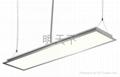 LED背光源面板燈