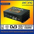 NDS3522 HD encoder modul