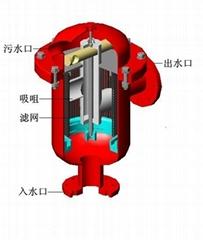自動清洗過濾器