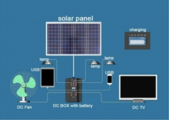 DC Home Use Solar System