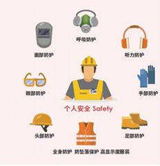 工程勞保用品