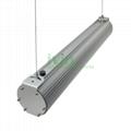 D-100-P    High-power LED pendant light