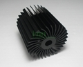 LED modular heat sink, LED module heat sink, LED heatsink module.  4