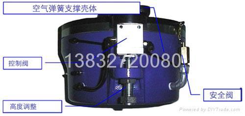 發動機測試彈簧減振器 2