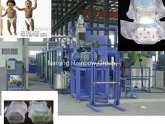 Rainbow Machinery Industry Co.,Ltd